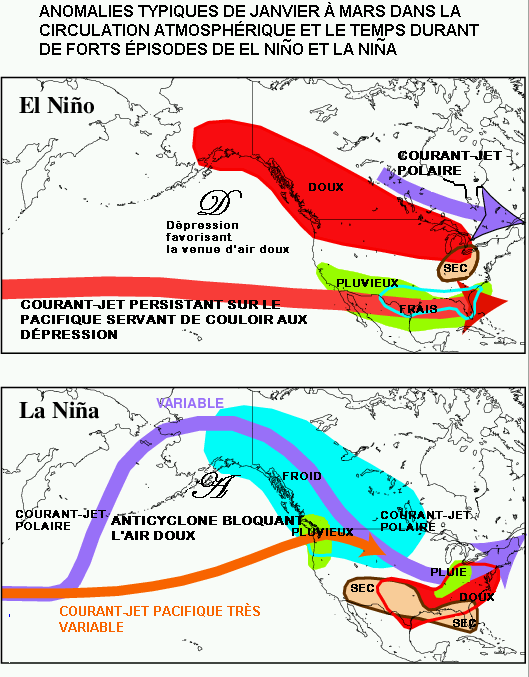 https://upload.wikimedia.org/wikipedia/commons/2/2b/El_nino_north_american_weather_fr.png